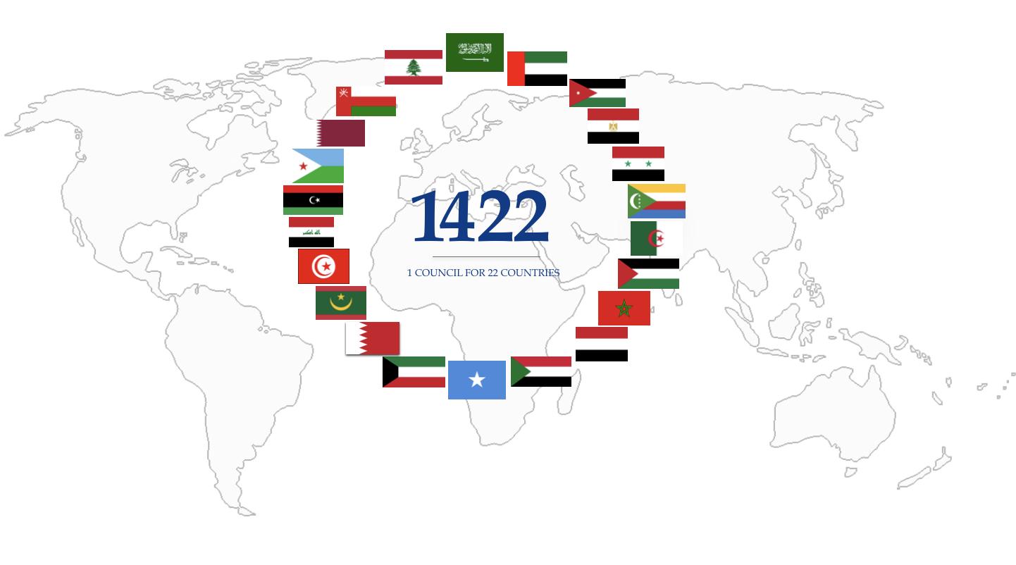 1422-Arab Fashion Council-Vision 2030-Arab Vision-Creative Economy